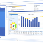SAP Business One Dashboard image