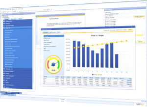 SAP Business One Dashboard