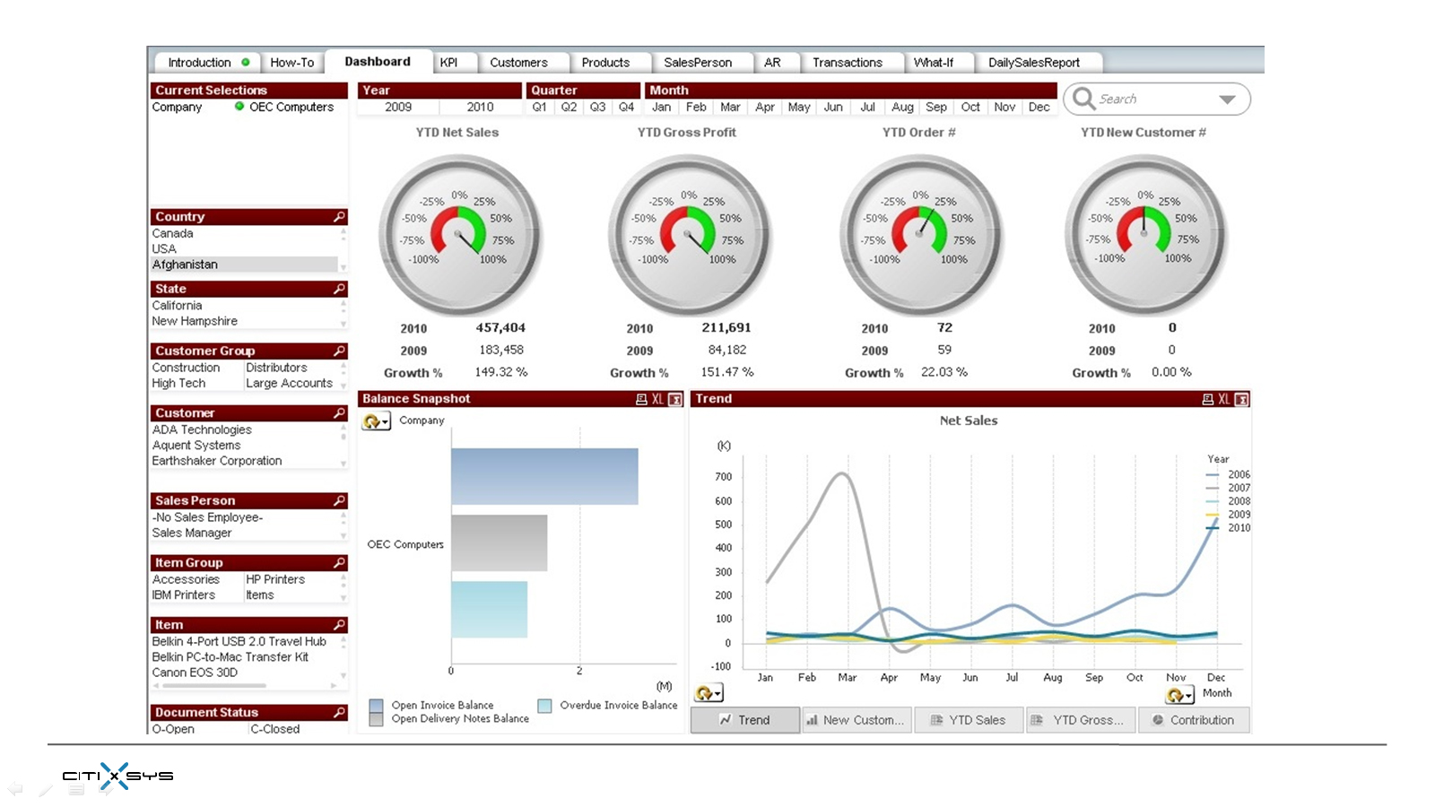 Iview Sap Business One On Qlikview Business Intelligence